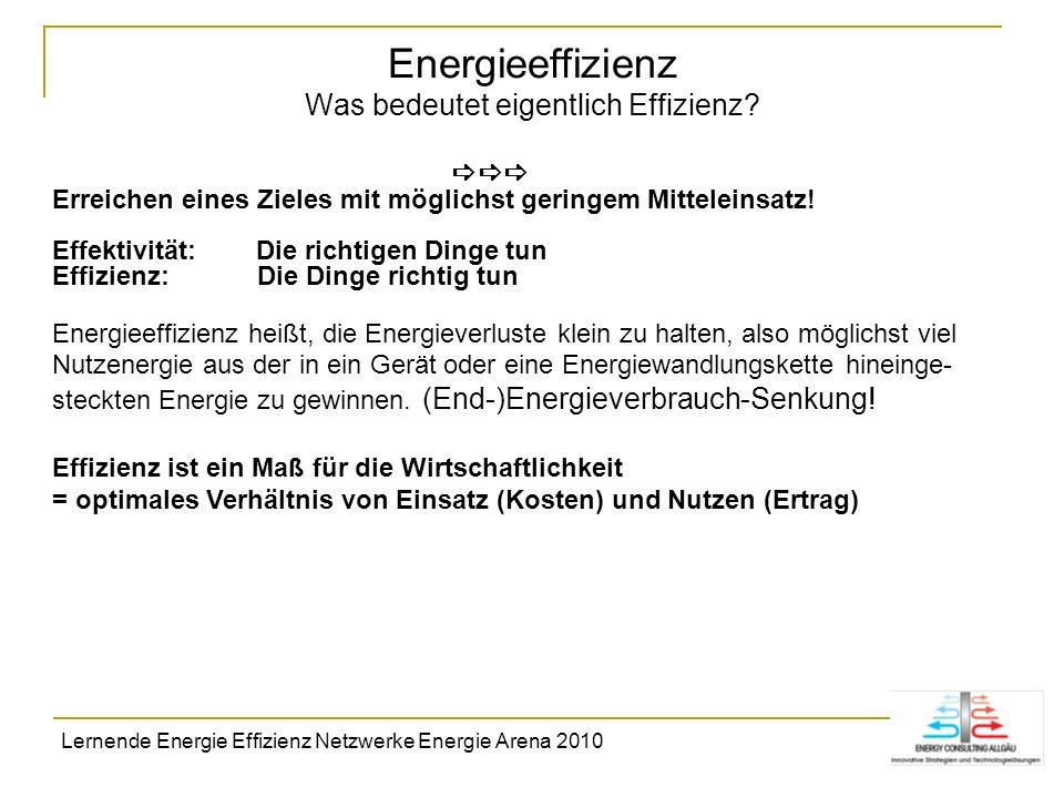 Energieeffizienz Was bedeutet eigentlich Effizienz