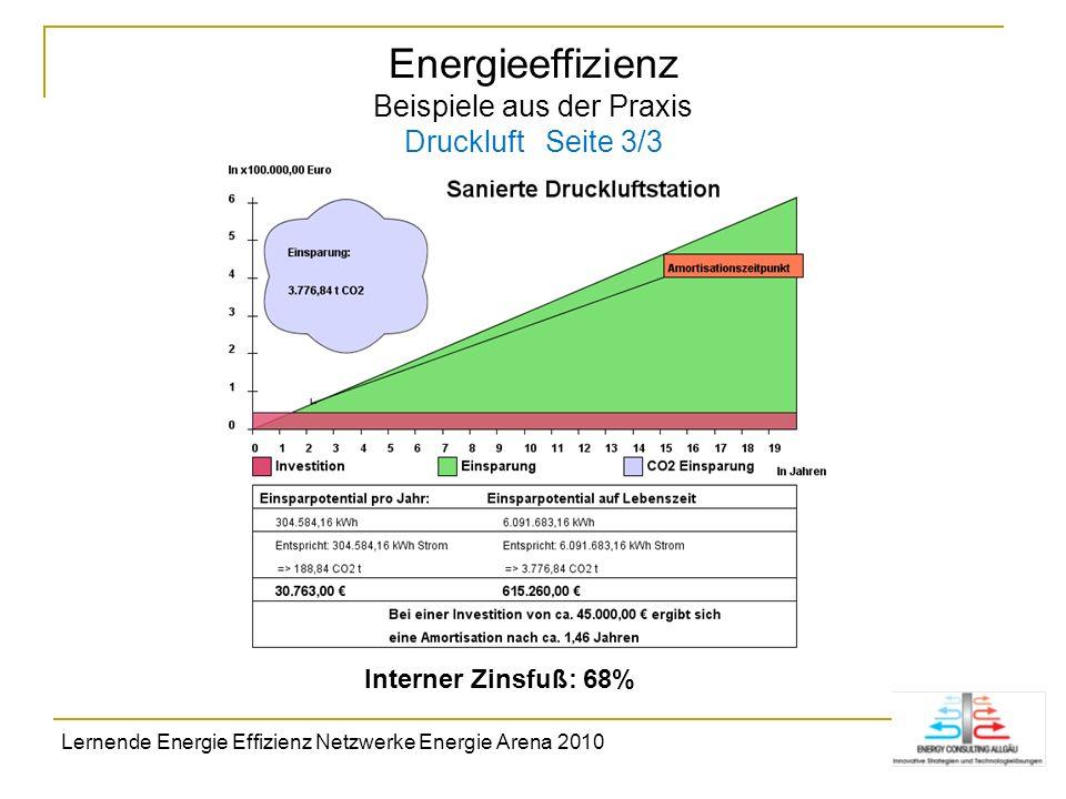 Energieeffizienz Beispiele aus der Praxis Druckluft Seite 3/3