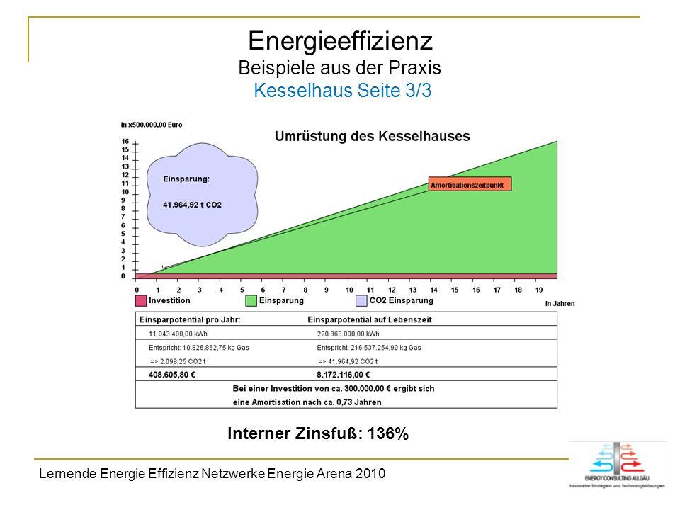 Energieeffizienz Beispiele aus der Praxis Kesselhaus Seite 3/3