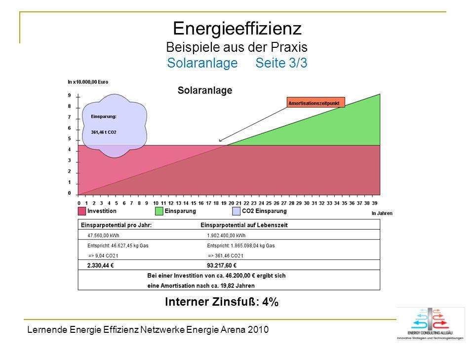 Energieeffizienz Beispiele aus der Praxis Solaranlage Seite 3/3