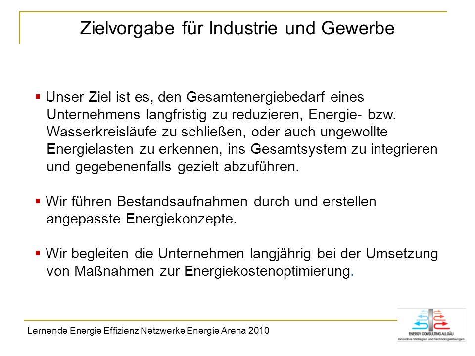 Zielvorgabe für Industrie und Gewerbe