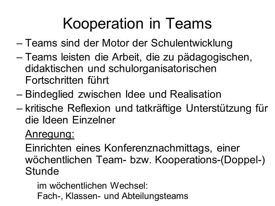 Kooperation in Teams Teams sind der Motor der Schulentwicklung