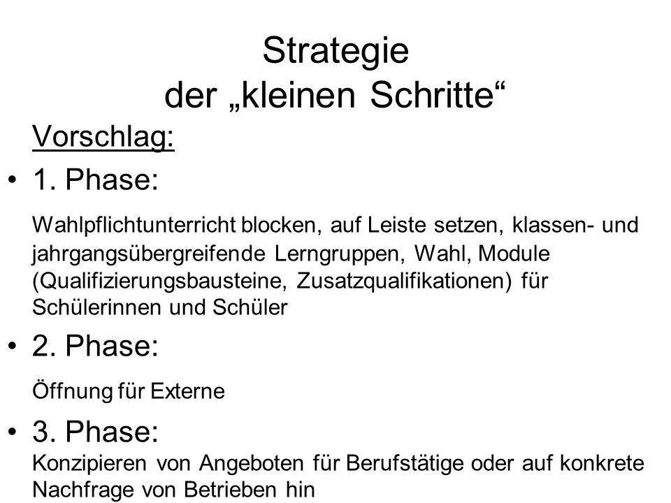 """Strategie der """"kleinen Schritte"""