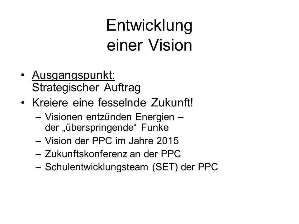 Entwicklung einer Vision