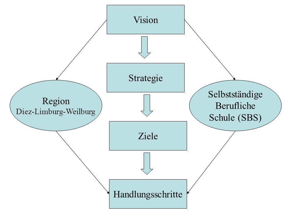 Diez-Limburg-Weilburg