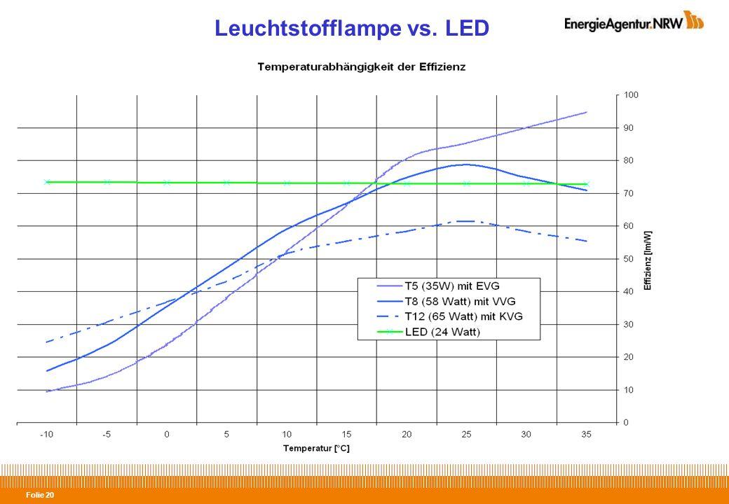 Leuchtstofflampe vs. LED