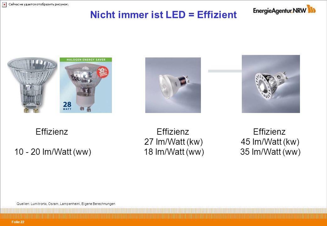 Nicht immer ist LED = Effizient