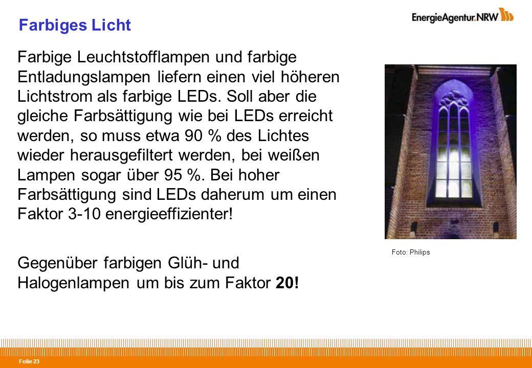 Gegenüber farbigen Glüh- und Halogenlampen um bis zum Faktor 20!