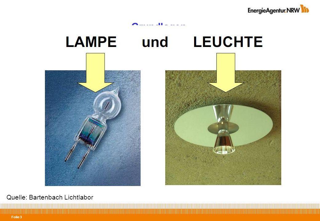 Grundlagen Quelle: Bartenbach Lichtlabor