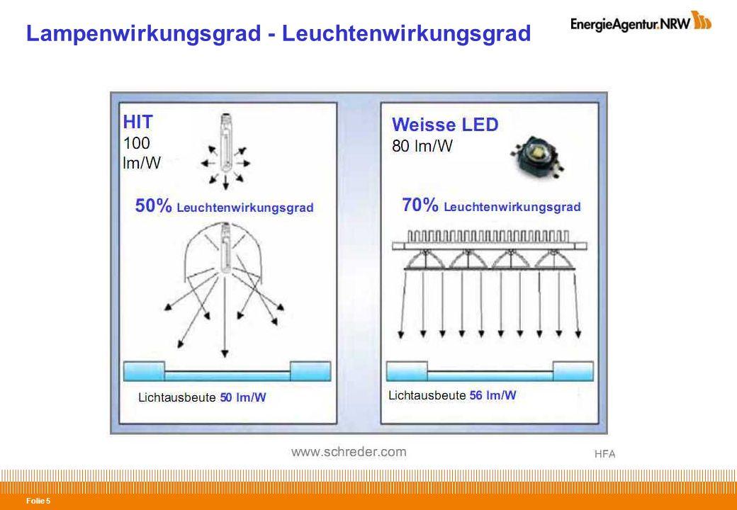 Lampenwirkungsgrad - Leuchtenwirkungsgrad