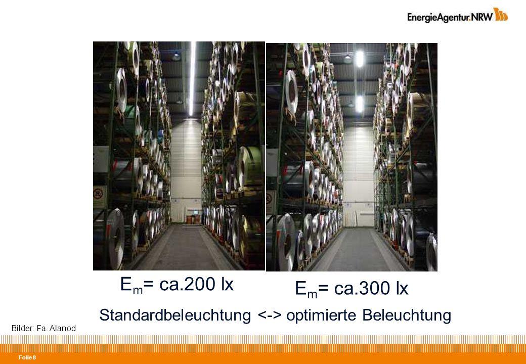 Standardbeleuchtung <-> optimierte Beleuchtung