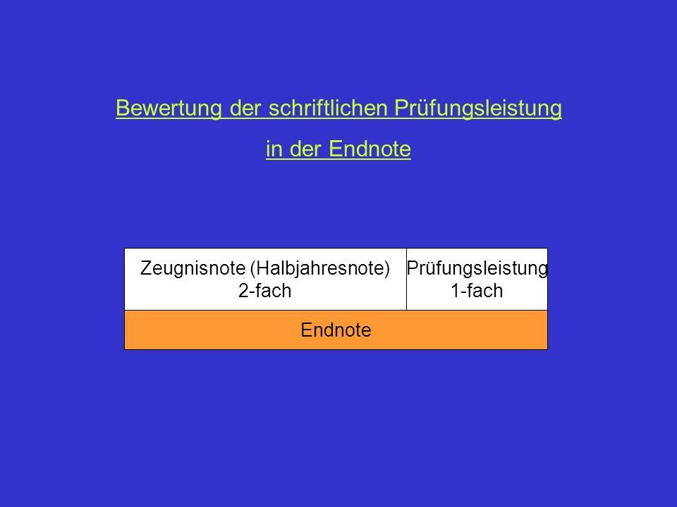Bewertung der schriftlichen Prüfungsleistung in der Endnote