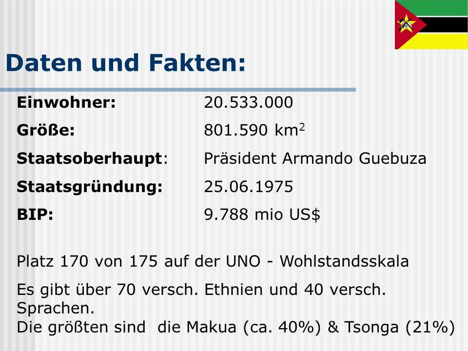 Daten und Fakten: Einwohner: 20.533.000 Größe: 801.590 km2