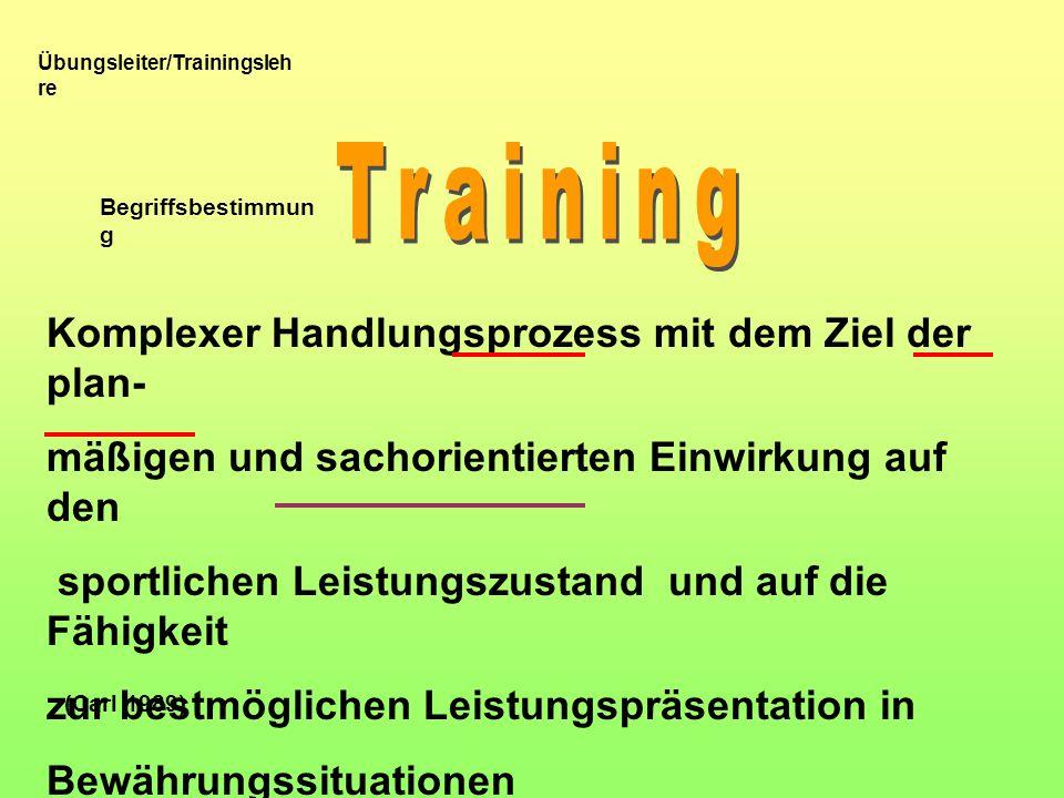 Training Komplexer Handlungsprozess mit dem Ziel der plan-