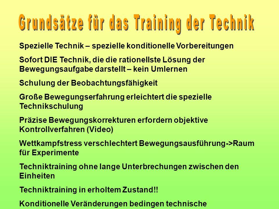 Grundsätze für das Training der Technik