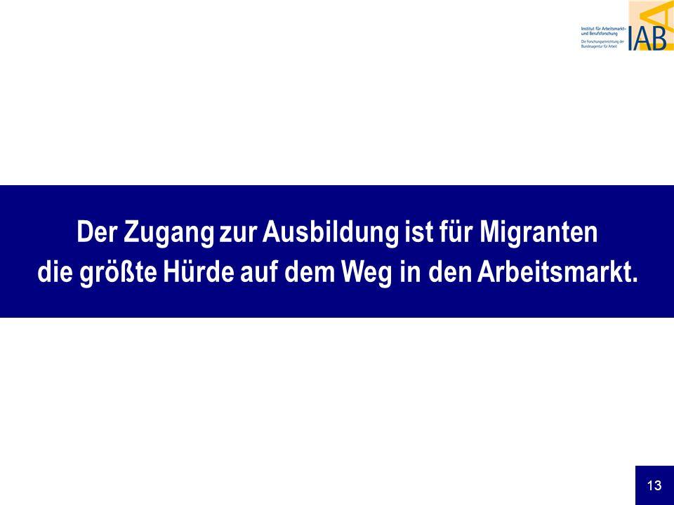 Der Zugang zur Ausbildung ist für Migranten die größte Hürde auf dem Weg in den Arbeitsmarkt.