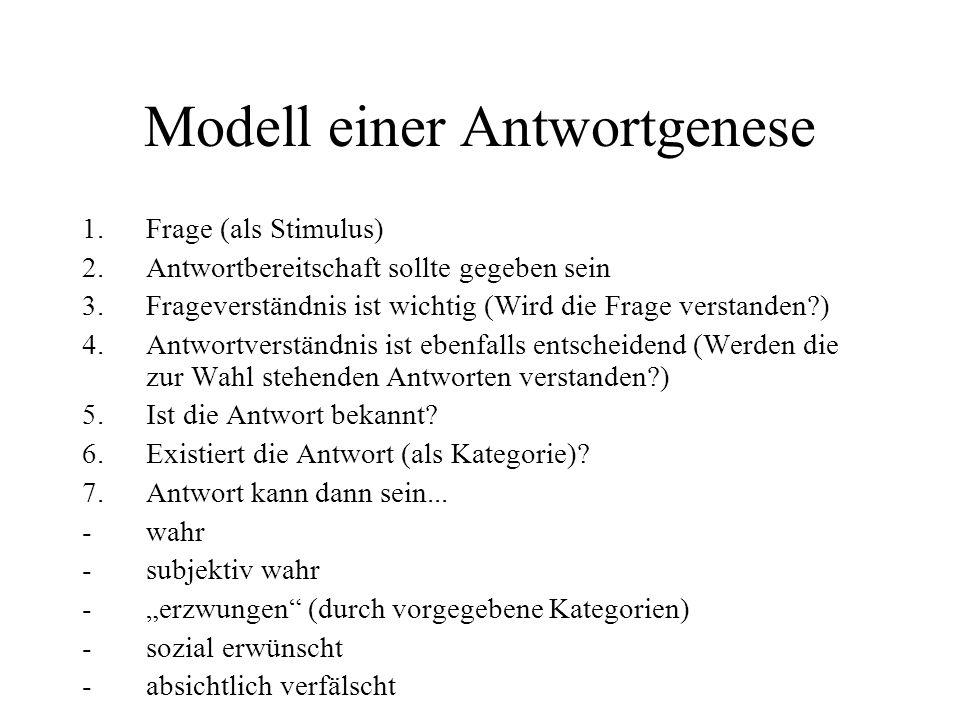 Modell einer Antwortgenese