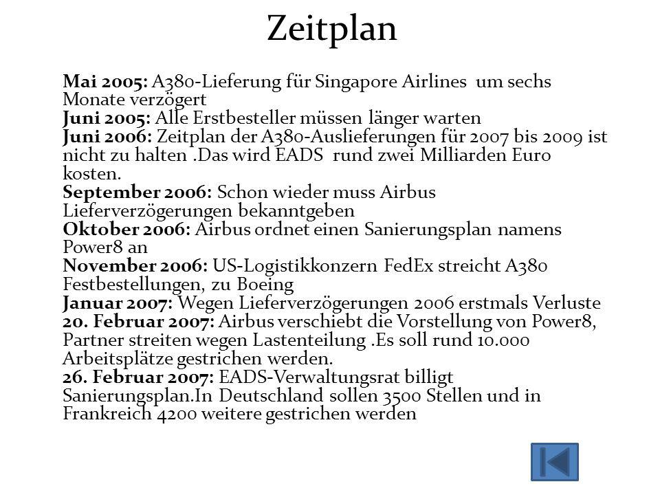 Zeitplan Mai 2005: A380-Lieferung für Singapore Airlines um sechs Monate verzögert Juni 2005: Alle Erstbesteller müssen länger warten Juni 2006: Zeitplan der A380-Auslieferungen für 2007 bis 2009 ist nicht zu halten .Das wird EADS rund zwei Milliarden Euro kosten.