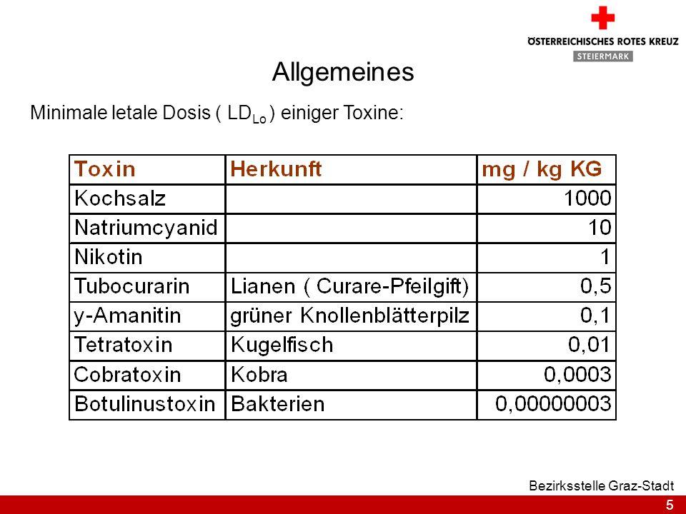 Allgemeines Minimale letale Dosis ( LDLo ) einiger Toxine: