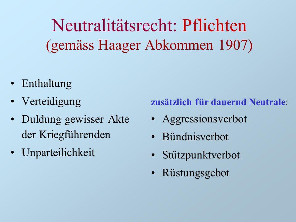 Neutralitätsrecht: Pflichten (gemäss Haager Abkommen 1907)