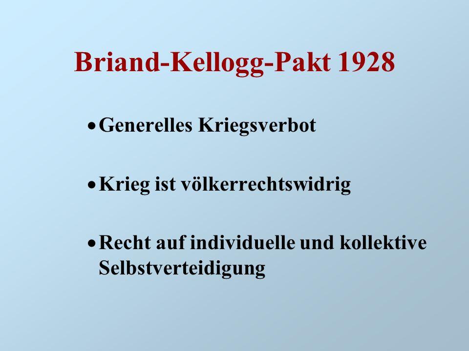 Briand-Kellogg-Pakt 1928 Generelles Kriegsverbot