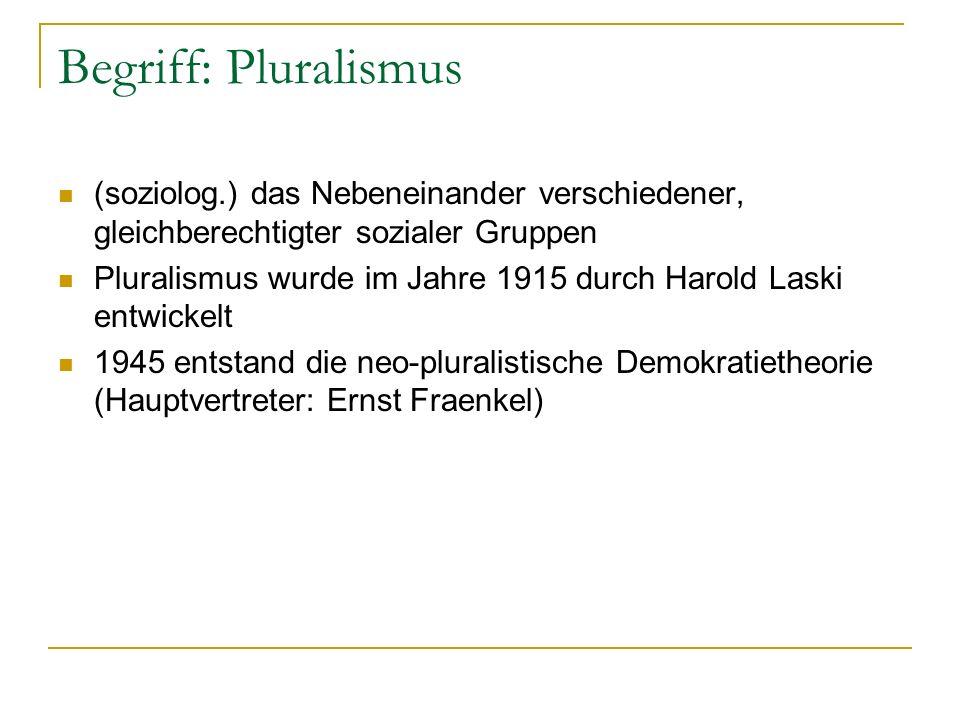 Begriff: Pluralismus (soziolog.) das Nebeneinander verschiedener, gleichberechtigter sozialer Gruppen.