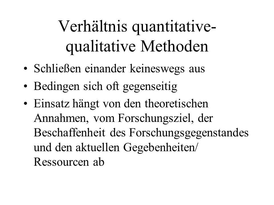 Verhältnis quantitative-qualitative Methoden