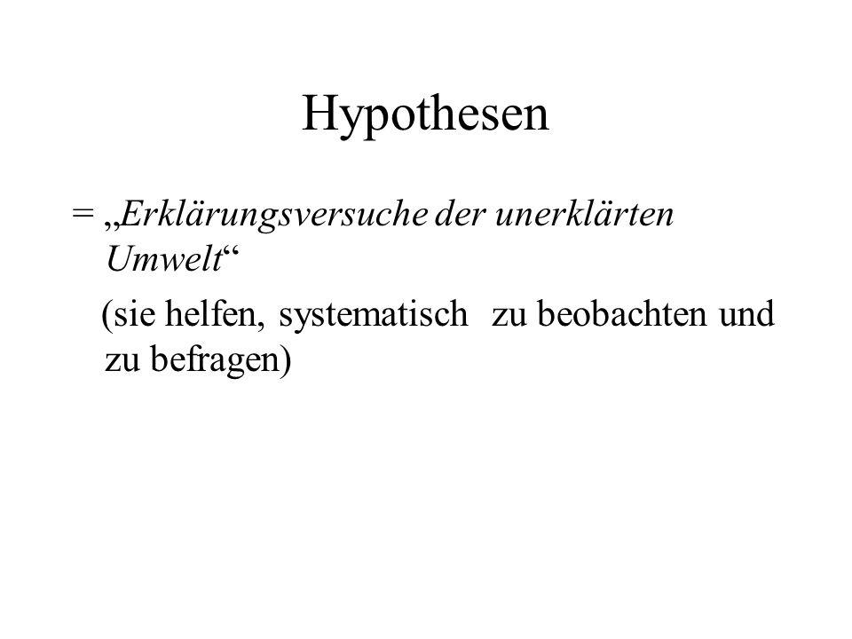 """Hypothesen = """"Erklärungsversuche der unerklärten Umwelt"""