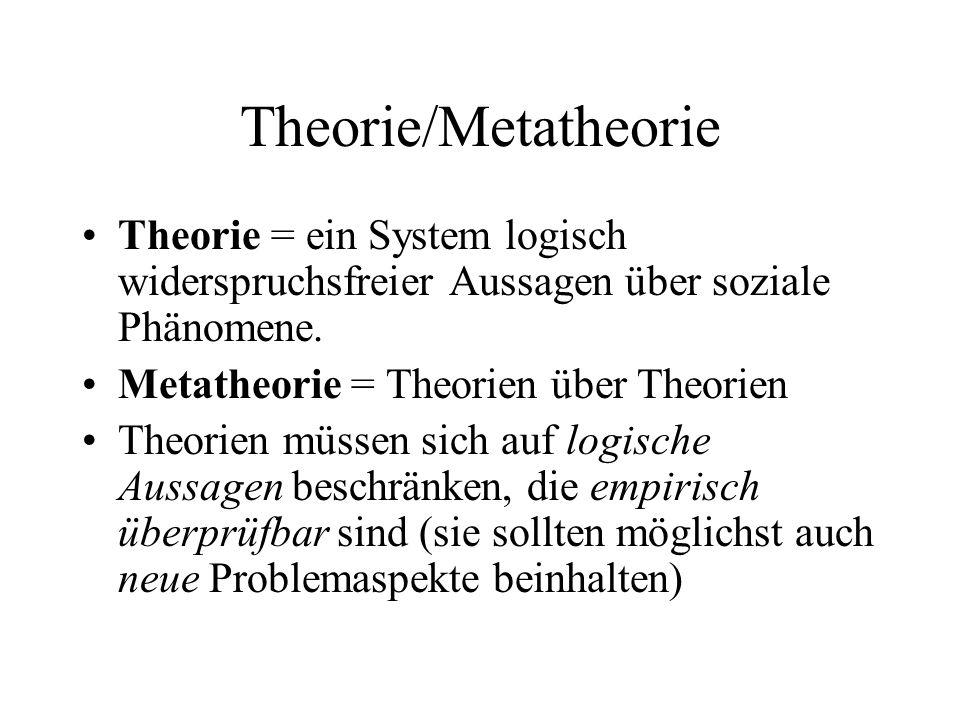 Theorie/Metatheorie Theorie = ein System logisch widerspruchsfreier Aussagen über soziale Phänomene.