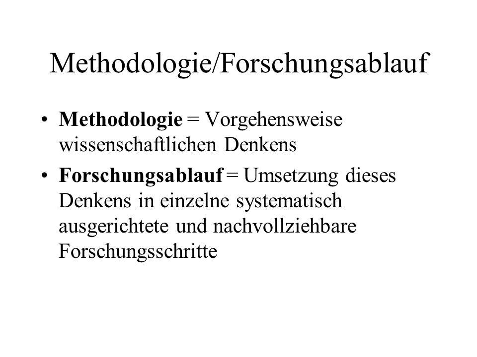 Methodologie/Forschungsablauf