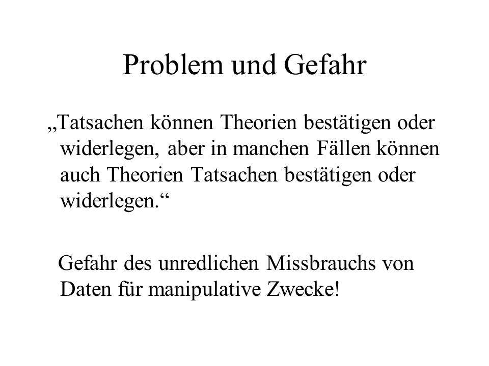 Problem und Gefahr