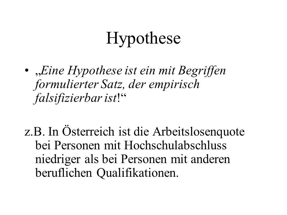 """Hypothese """"Eine Hypothese ist ein mit Begriffen formulierter Satz, der empirisch falsifizierbar ist!"""