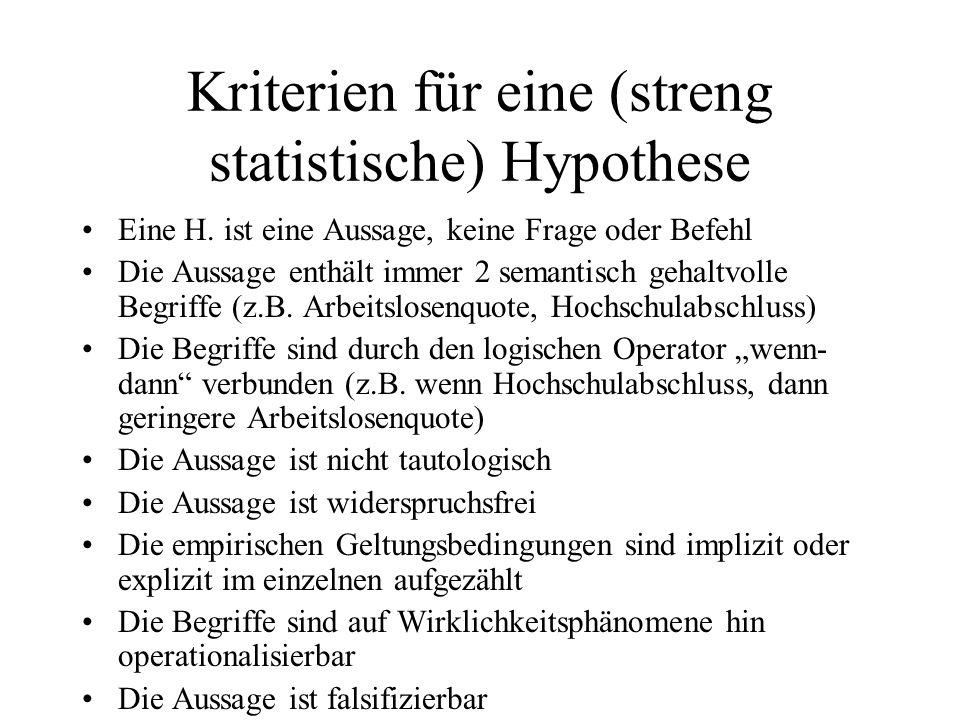 Kriterien für eine (streng statistische) Hypothese