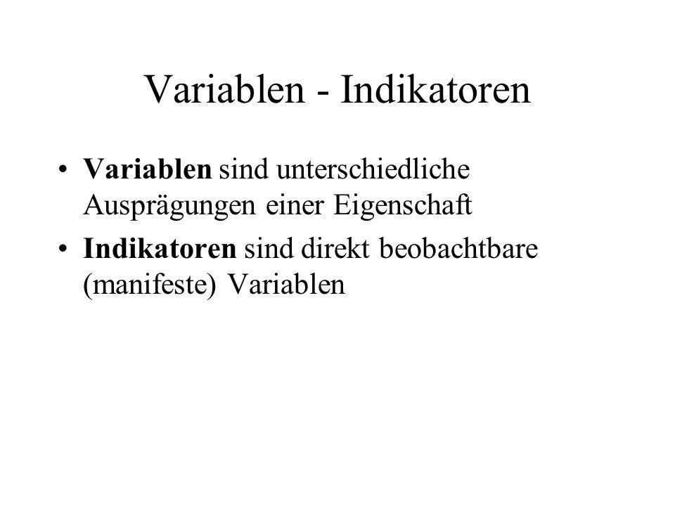 Variablen - Indikatoren