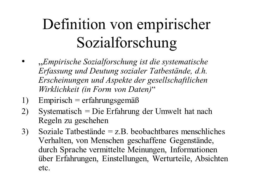 Definition von empirischer Sozialforschung