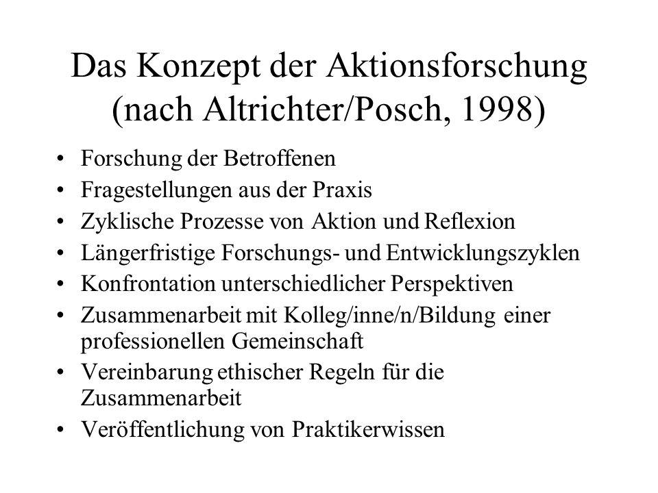 Das Konzept der Aktionsforschung (nach Altrichter/Posch, 1998)