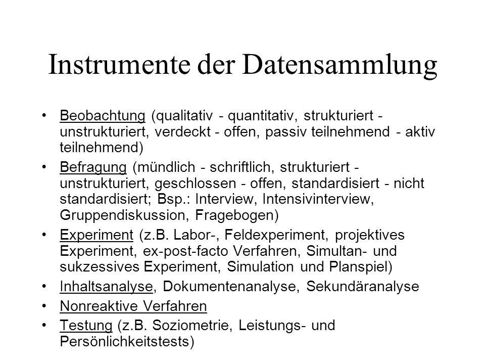 Instrumente der Datensammlung