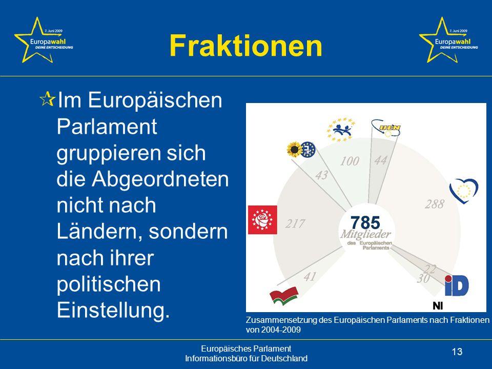 Fraktionen Im Europäischen Parlament gruppieren sich die Abgeordneten nicht nach Ländern, sondern nach ihrer politischen Einstellung.