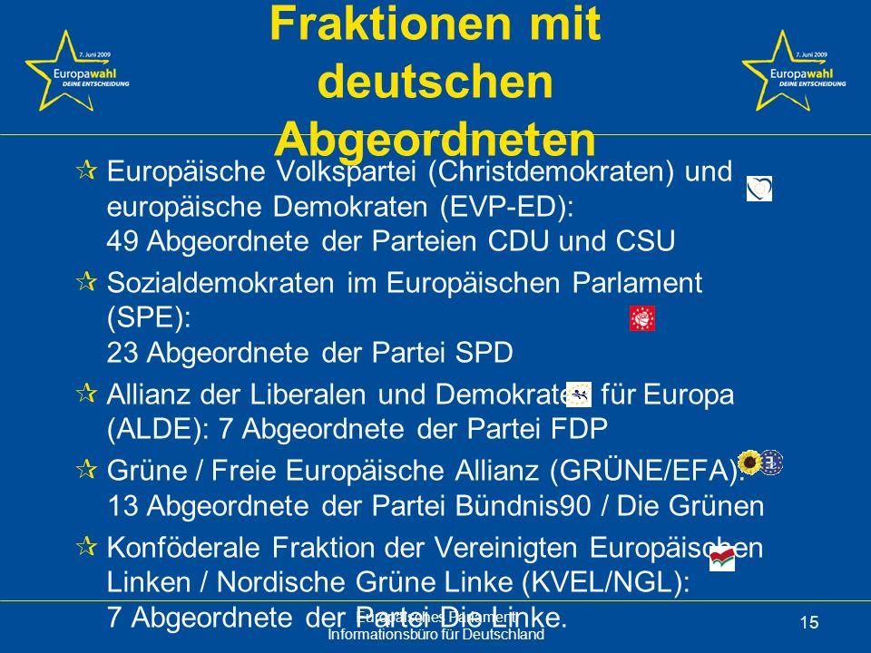 Fraktionen mit deutschen Abgeordneten