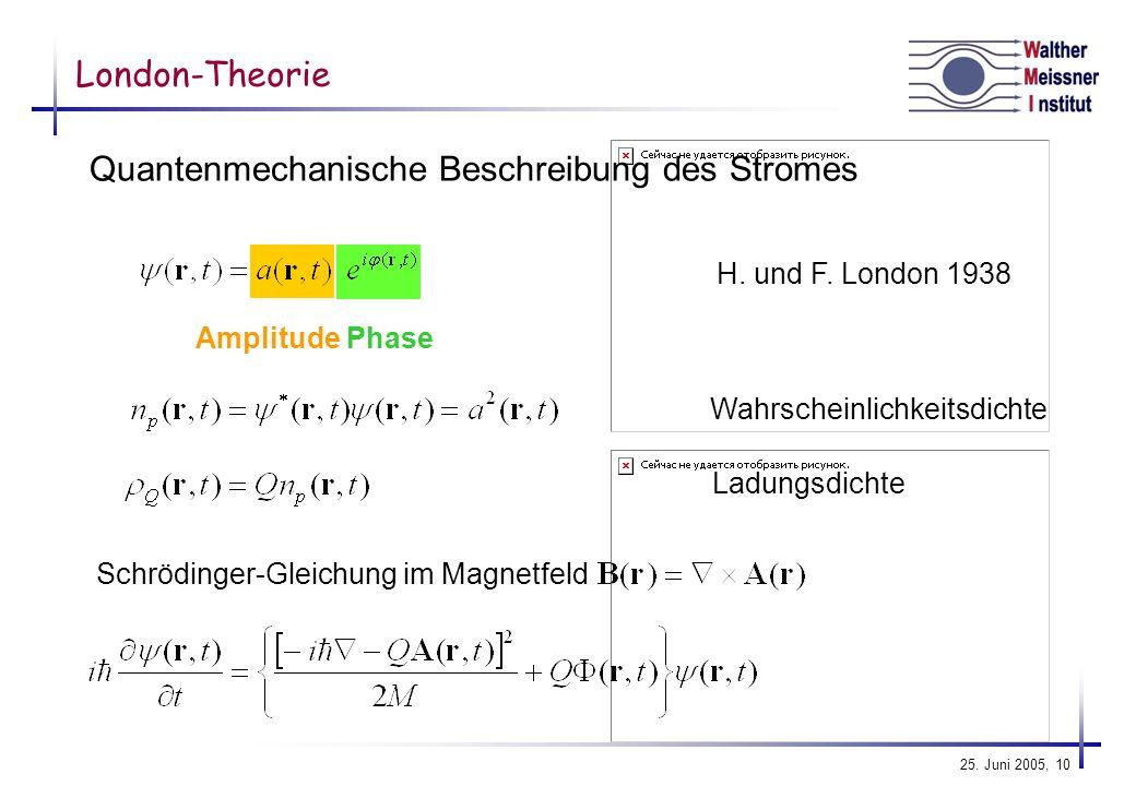 Schrödinger-Gleichung im Magnetfeld