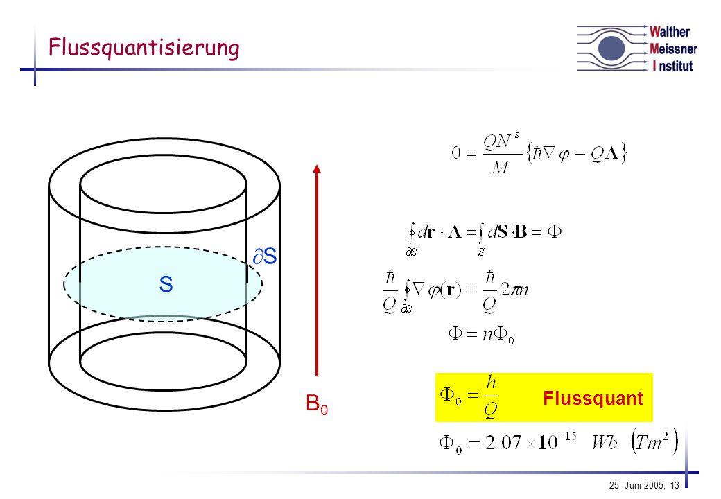 Flussquantisierung S S Flussquant B0