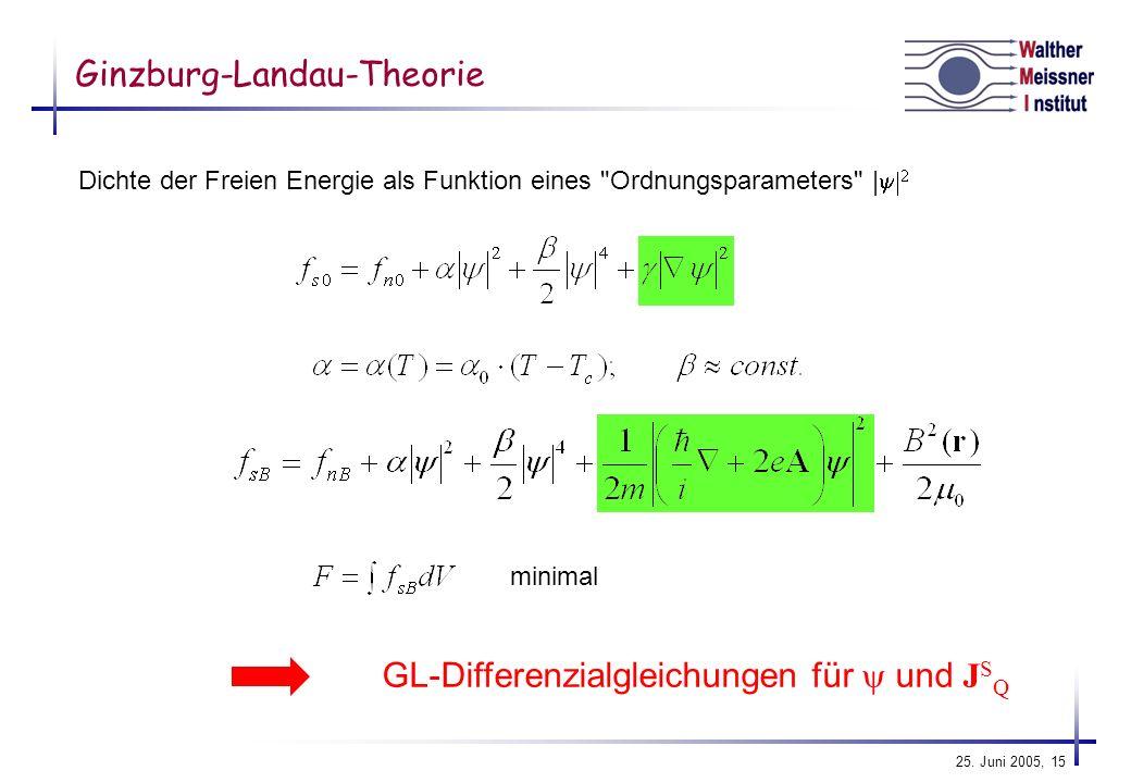 Ginzburg-Landau-Theorie