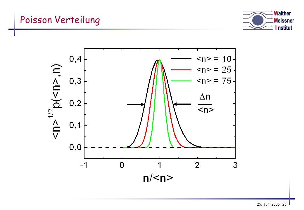 Poisson Verteilung Dn <n>