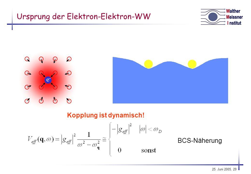 Ursprung der Elektron-Elektron-WW