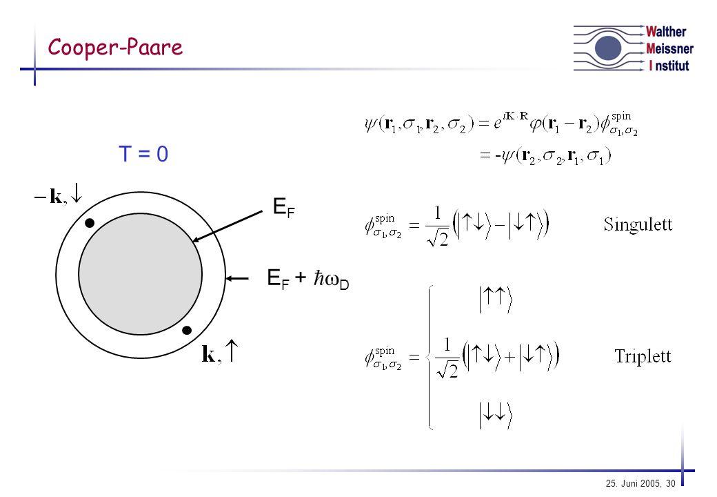 Cooper-Paare T = 0 EF EF + wD