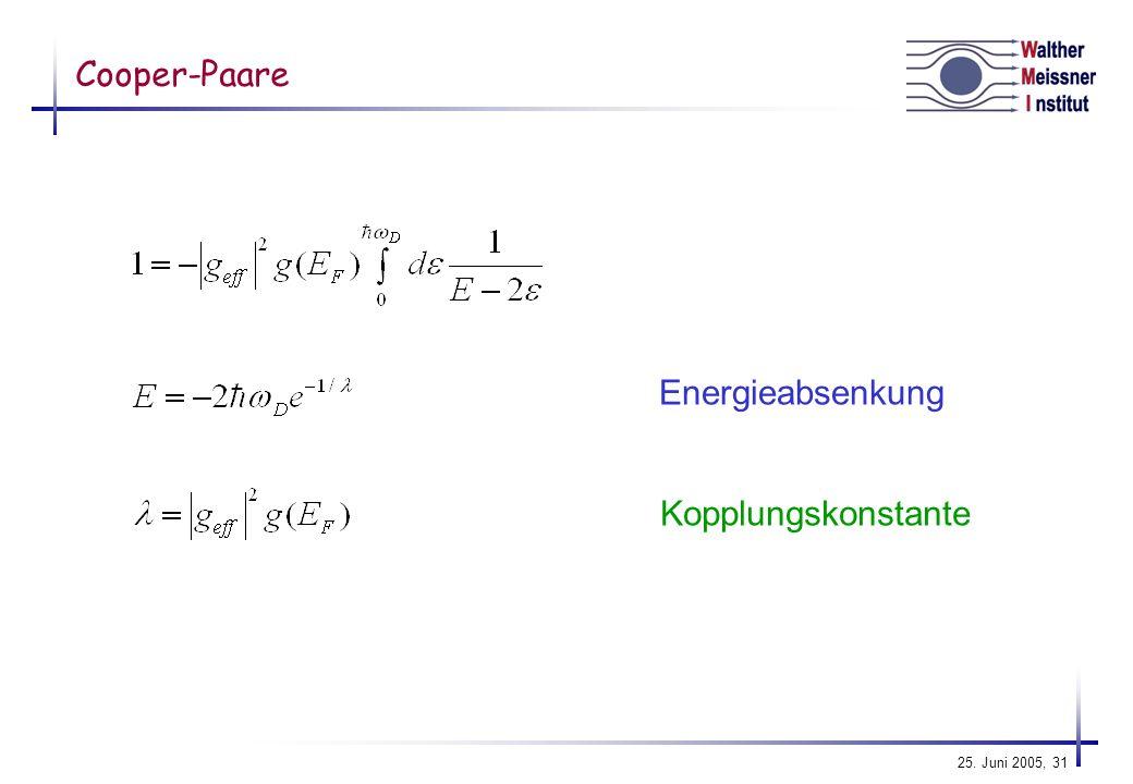 Cooper-Paare Energieabsenkung Kopplungskonstante