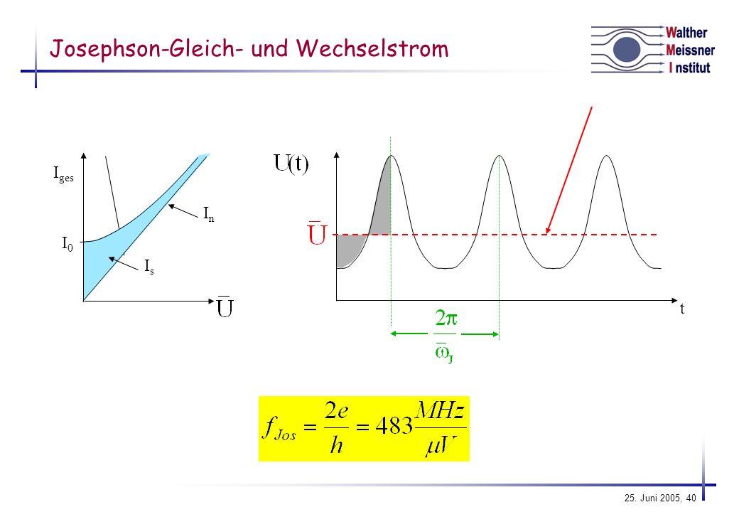 Josephson-Gleich- und Wechselstrom