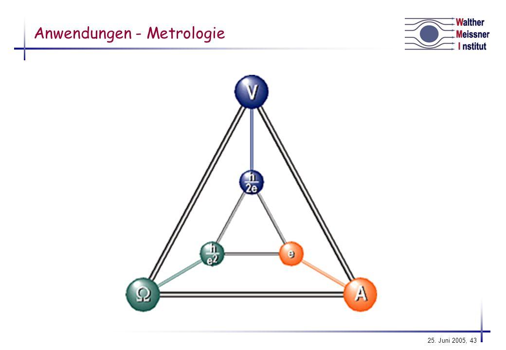 Anwendungen - Metrologie