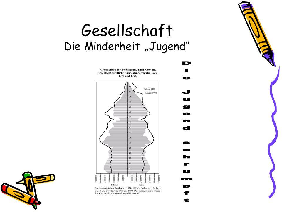 """Gesellschaft Die Minderheit """"Jugend"""