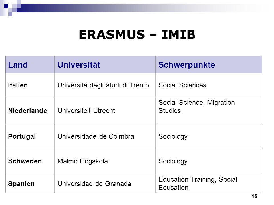ERASMUS – IMIB Land Universität Schwerpunkte Italien